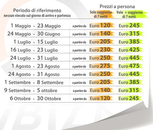 soggiorno ibiza offerte - 28 images - formentera viaggi vacanze e ...